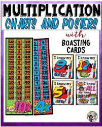 Multiplication Charts And Times Tables Posters With Boasting Cards