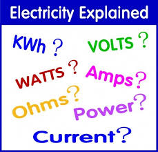Ohm To Watt Chart Electricity Facts Power Calculations Volts Amps Watts