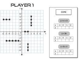 plotting linear graphs game battleships