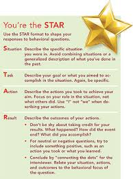 Star Questions Preparing For A Behavioral Interview American Nurse Today
