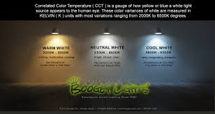 Natural White Light Kelvin Led Correlated Color Temperature And 5050 Leds