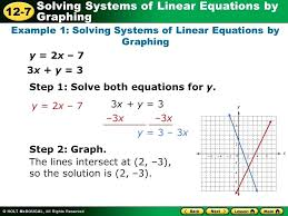 linear equation in two variables examples math 3 example math calculator website
