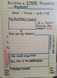 best middle school writing images teaching building a staar persuasive argument writing