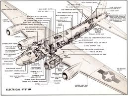 b 17g equipment fuel system electrical power operates much of the auxiliary equipment in the airplane such as the turrets landing gear wing flaps instruments bomb bay doors