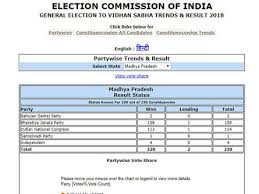 Mp Election Results Live Decks Clear For Congress