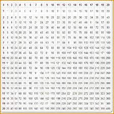 Times Table – Times Table Chart Free Printable Worksheets Download ...