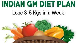 How To Lose Weight In 7 Days Follow This Indian Diet Chart