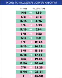 Octura Prop Chart Useful Links Rcnz