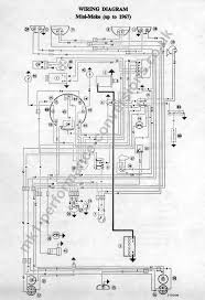 mini grinder wiring diagram bmw isetta wiring diagram bmw image wiring diagram classic mini on bmw isetta wiring diagram