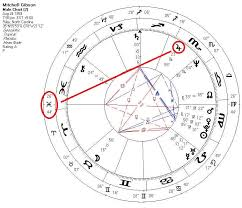 Dr Mitchell Gibsons Natal Chart Conscious Informer