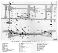 krage motorsports cjb tech page brake lines 1965