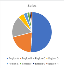 How To Make A Pie Chart In Excel Easy Step By Step Guide