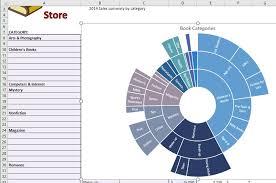 Sunburst Chart In Excel Excel 2016 Sunburst Chart In 2019 Chart Astrology Chart