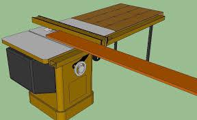 cutting lumber on table saw