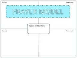 Frayer Model Template Editable Classroom Or Commercial