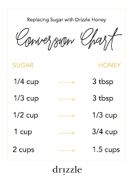 Cooking Conversion Chart Canada Recipe Conversion Chart Replacing Sugar With Honey Honey