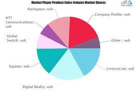 Multi Tenant Data Center Market Predicts Massive Growth By
