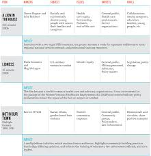 case study business alternative options slidemodelcase analysis care study essay narrative essay examples high school gxart
