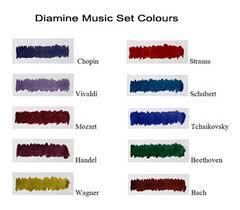 The Diamine Music Set 10 Brand New Fountain Pen Ink
