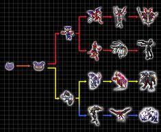 Nyaromon Evolution Chart 52 Best Digimon Images Digimon Digimon Digital Monsters