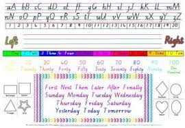 Queensland Cursive Alphabet Chart Cursive Handwriting Queensland Worksheets Teaching