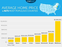 Average Electricity Bill For 2 Bedroom Apartment Awesome Design