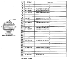 wiring diagram 2000 jeep cherokee sport the wiring diagram jeep cherokee sport vin ecu pcm diagram cav c1 c2