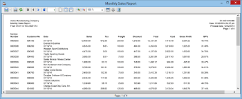 Sales Monthly Report Monthly Sales Report