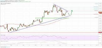 Ripple Xrp Price Holding Key Support But Can It Gain