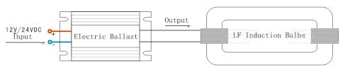 volt ballast wiring diagram images ballast wiring diagram on wiring 3 lamp fixture 4 ballast diagram