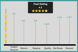 Rebellious One Size Chart Rebellious Fashion Review Is Must To Read When Shopping For