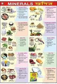 Foods Rich In Vitamins And Minerals Chart 19 Credible Vegetable Vitamin And Mineral Chart