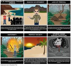 lord of the flies dystopia storyboard by rebeccaray