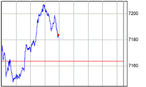 Greece Stock Market Index Chart Greece Crisis How Will The Stock Market Be Affected