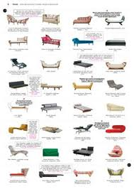 Breathtaking Types Of Couches Names Photos - Best idea home design .