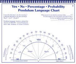 Pendulum Charts Pendulum Charts Pendulum Instruction Books