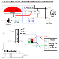 tutorial scn5 wiring tutorial for an electronic expert you can the official scn5 scn6 manual at this link this diagram and examples might be enough but let me talk through