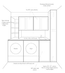 Washer Dryer Capacity Chart Washing Machine Load Size Chart Haban Com Co