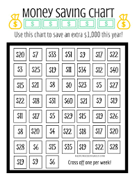 Money Chart For Kids Printable The 52 Week Money Challenge That Will Easily Save You 1000