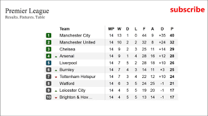 table barclays premier league football matchday 14