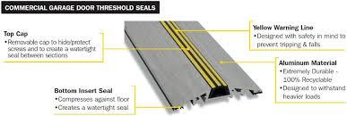 garage door floor sealComplete Guide For Choosing The Best Garage Door Seal
