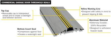 commercial garage door threshold