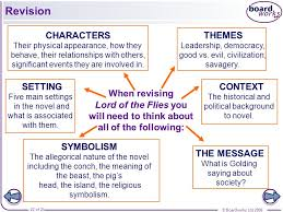 lord of the flies by william golding section three ppt video will need to think about all of the following