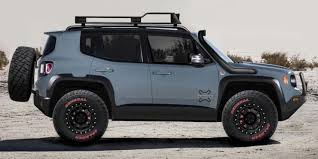 2018 jeep india. interesting 2018 jeep has already been testing the renegade extensively in india for  indian market is expected to be sold with both petrol and diesel  throughout 2018 jeep india p