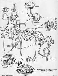 evo sportster chopper wiring diagram evo image more bobber wiring harley davidson forums on evo sportster chopper wiring diagram