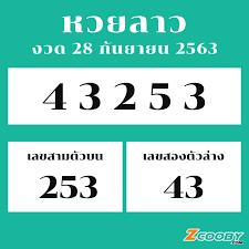 ตรวจหวยลาว 28 กันยายน 2563 ผลหวยลาว 28 ก.ย. 63 หวยลาววันนี้ ออกอะไร? (28/9/63)  – Zcooby.com