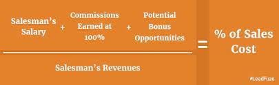 Sales Compensation Plans For Building Your Sales Team Leadfuze