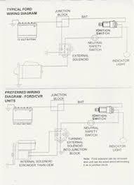wiring diagram craftsman riding lawn Lawn Mower Wiring Schematics Toro Mower Wiring Diagram