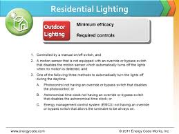 ... 66. Residential Lighting ...