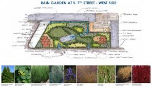 Small Picture Garden Design Garden Design with Rain Gardens Improve Stormwater